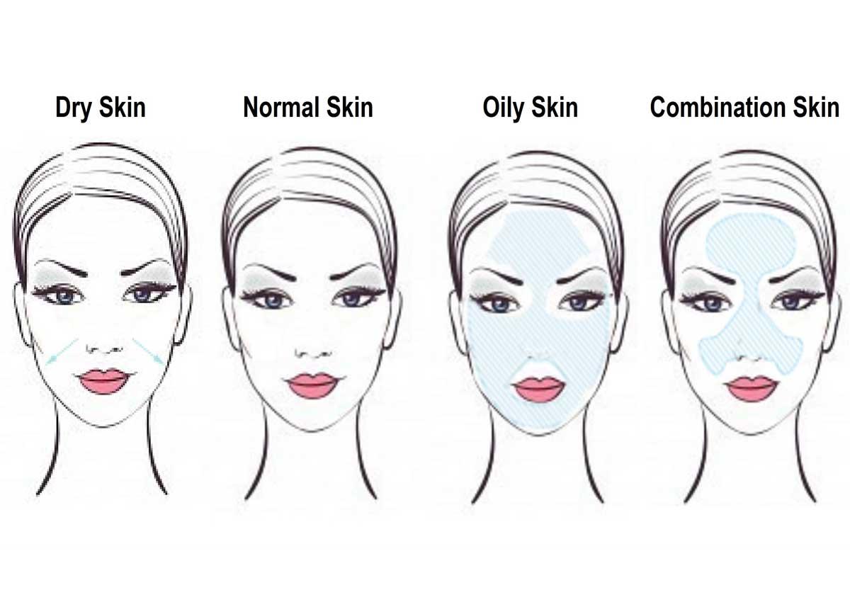 Cách nhận biết các loại da mặt